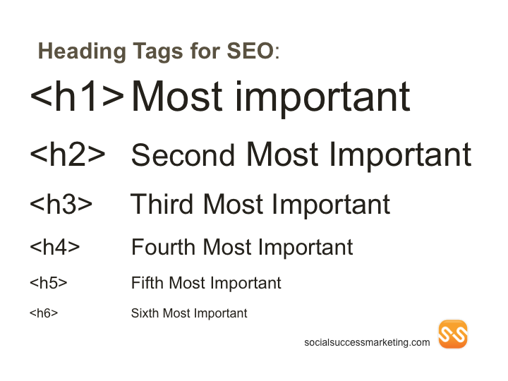 seo-how-to-heading-tags