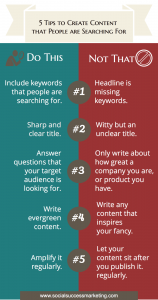tips to create content that people look for