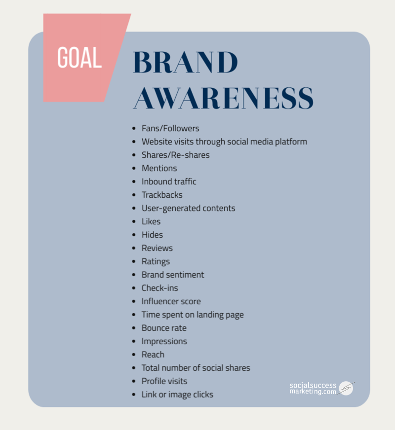 social media brand awareness metrics