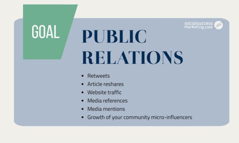 social media per metrics